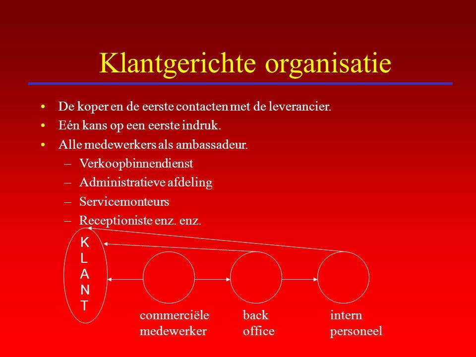 Klantgerichte organisatie De koper en de eerste contacten met de leverancier. Eén kans op een eerste indruk. Alle medewerkers als ambassadeur. –Verkoo