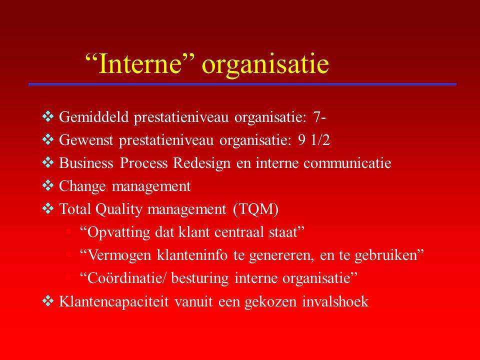 """Interne"" organisatie  Gemiddeld prestatieniveau organisatie: 7-  Gewenst prestatieniveau organisatie: 9 1/2  Business Process Redesign en interne"