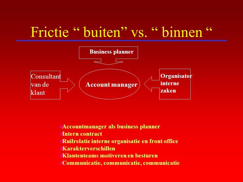 """Frictie """" buiten"""" vs. """" binnen """" Account manager Consultant van de klant Organisator interne zaken  Accountmanager als business planner  Intern cont"""