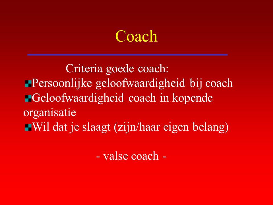 Coach Criteria goede coach: Persoonlijke geloofwaardigheid bij coach Geloofwaardigheid coach in kopende organisatie Wil dat je slaagt (zijn/haar eigen