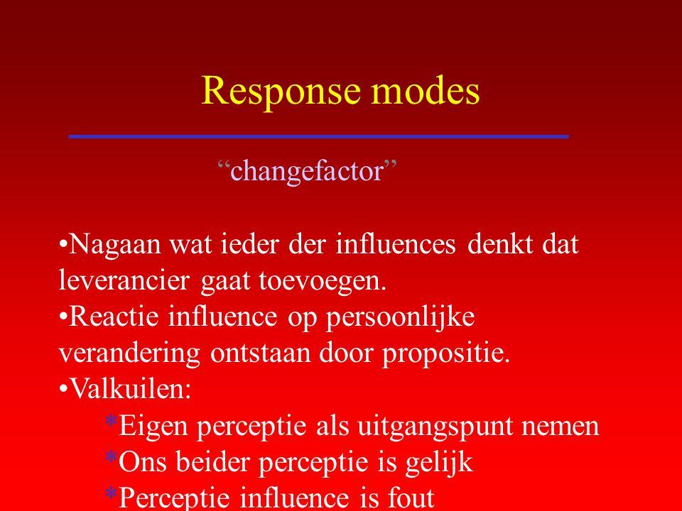 """Response modes """"changefactor"""" Nagaan wat ieder der influences denkt dat leverancier gaat toevoegen. Reactie influence op persoonlijke verandering onts"""