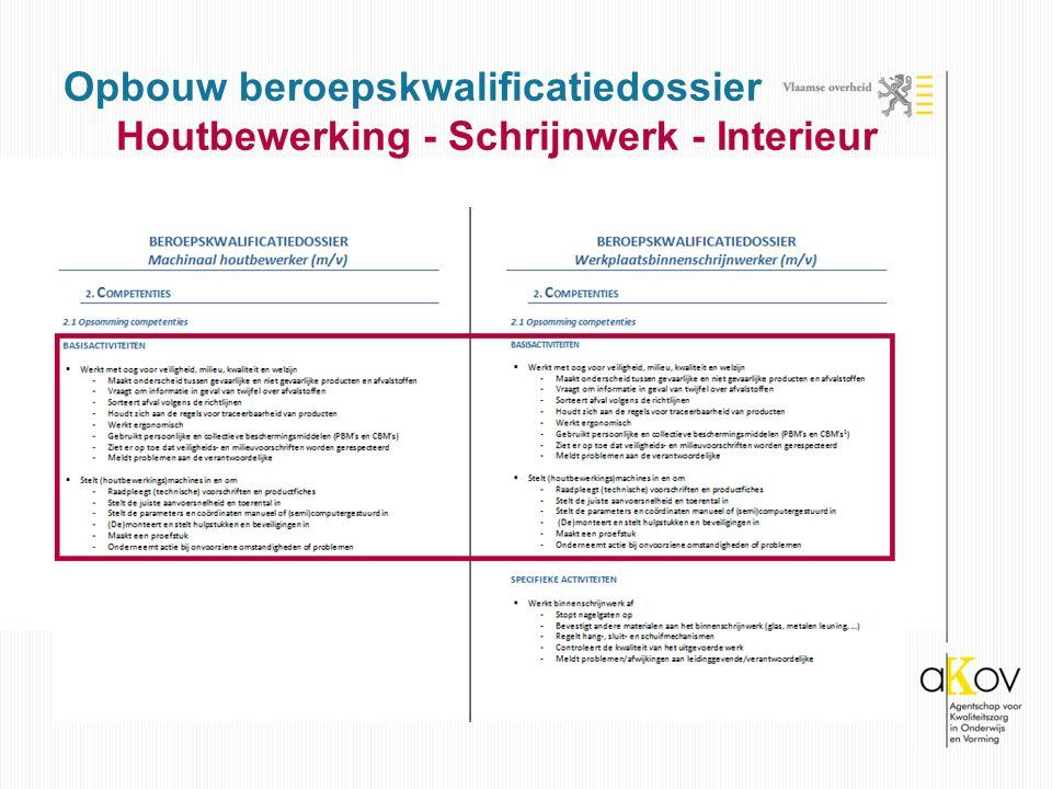 Opbouw beroepskwalificatiedossier Houtbewerking - Schrijnwerk - Interieur