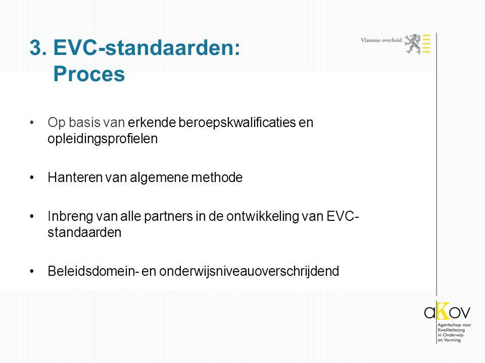 Op basis van erkende beroepskwalificaties en opleidingsprofielen Hanteren van algemene methode Inbreng van alle partners in de ontwikkeling van EVC- standaarden Beleidsdomein- en onderwijsniveauoverschrijdend 3.