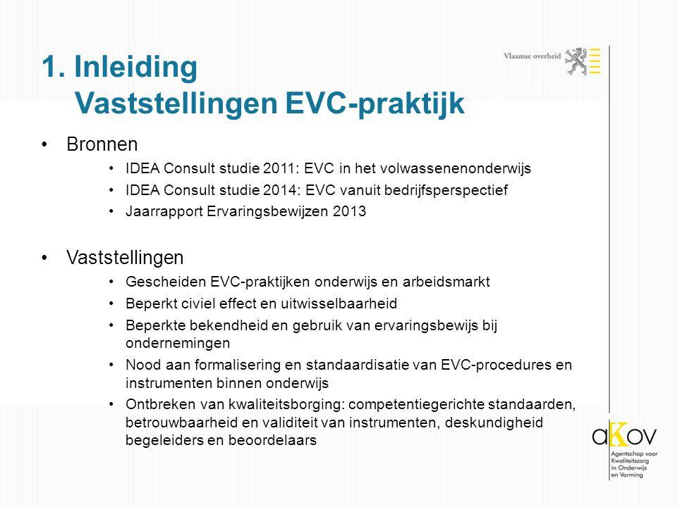 Bronnen IDEA Consult studie 2011: EVC in het volwassenenonderwijs IDEA Consult studie 2014: EVC vanuit bedrijfsperspectief Jaarrapport Ervaringsbewijz