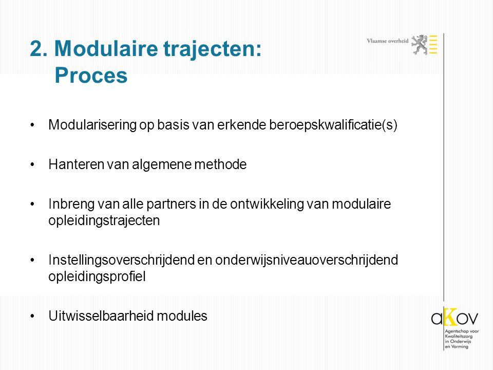 Modularisering op basis van erkende beroepskwalificatie(s) Hanteren van algemene methode Inbreng van alle partners in de ontwikkeling van modulaire opleidingstrajecten Instellingsoverschrijdend en onderwijsniveauoverschrijdend opleidingsprofiel Uitwisselbaarheid modules 2.