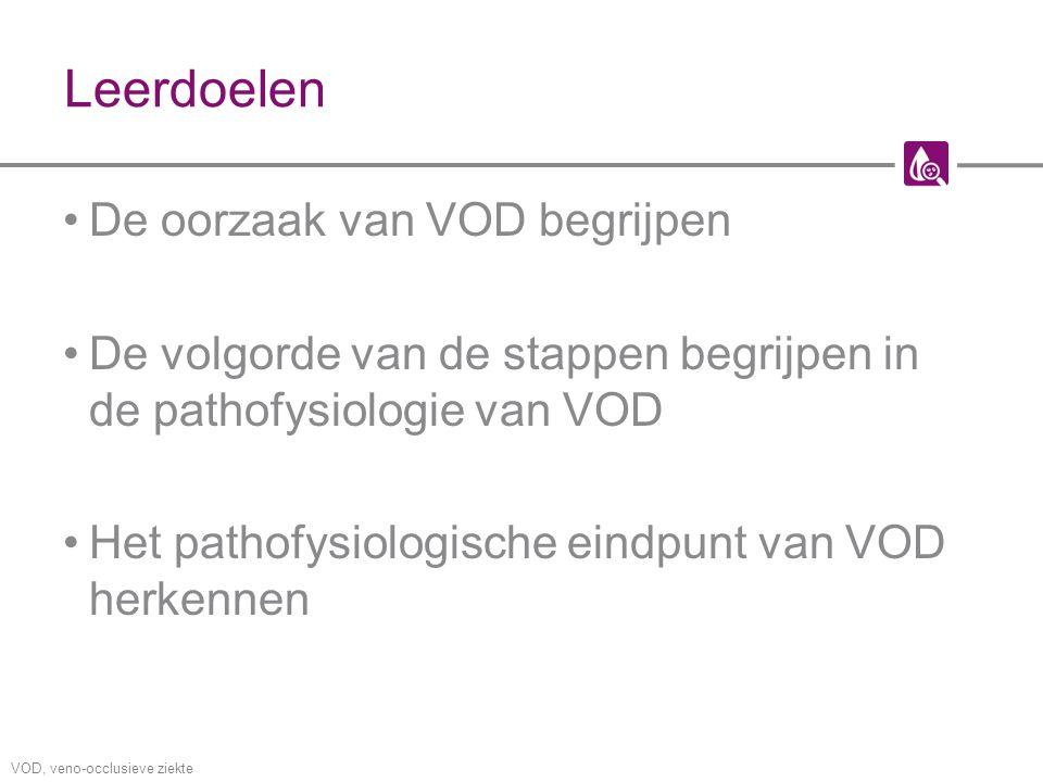 Leerdoelen De oorzaak van VOD begrijpen De volgorde van de stappen begrijpen in de pathofysiologie van VOD Het pathofysiologische eindpunt van VOD her