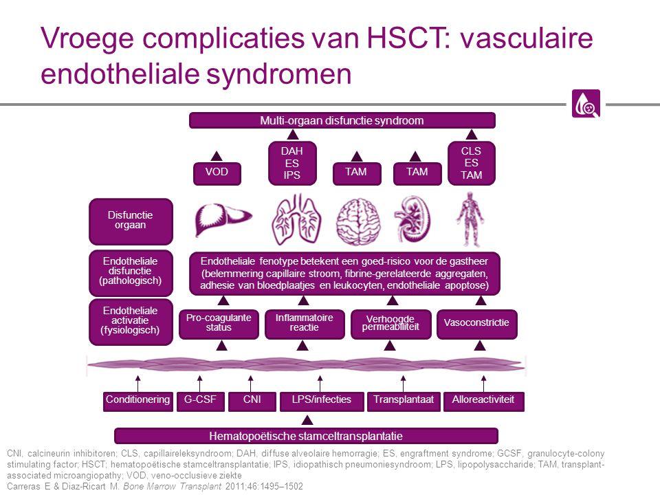 Vroege complicaties van HSCT: vasculaire endotheliale syndromen CNI, calcineurin inhibitoren; CLS, capillaireleksyndroom; DAH, diffuse alveolaire hemo