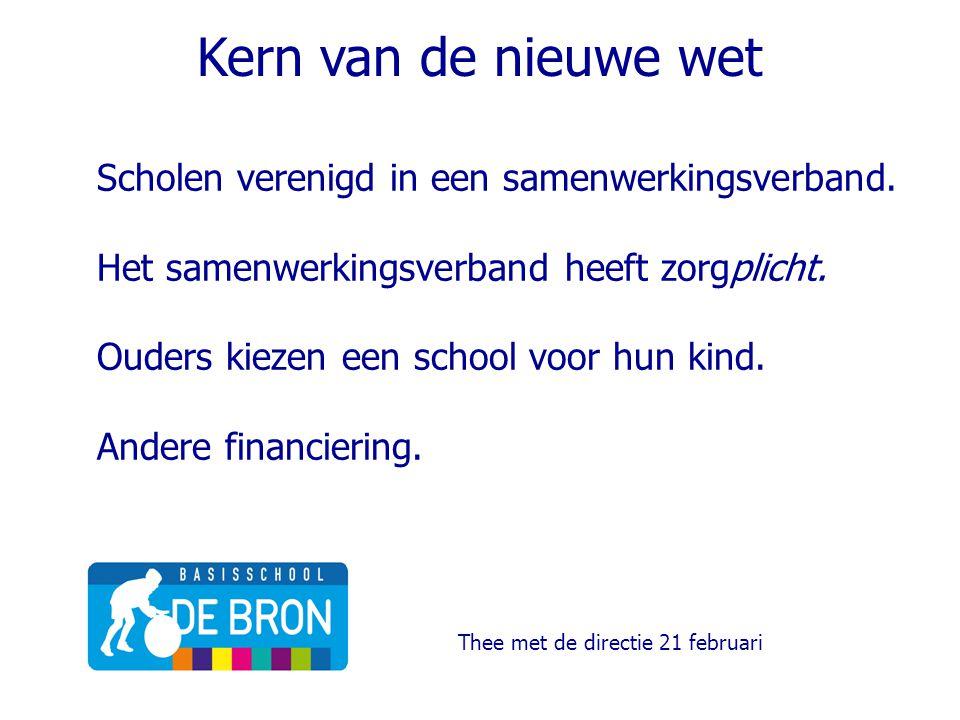 Kern van de nieuwe wet Scholen verenigd in een samenwerkingsverband. Het samenwerkingsverband heeft zorgplicht. Ouders kiezen een school voor hun kind