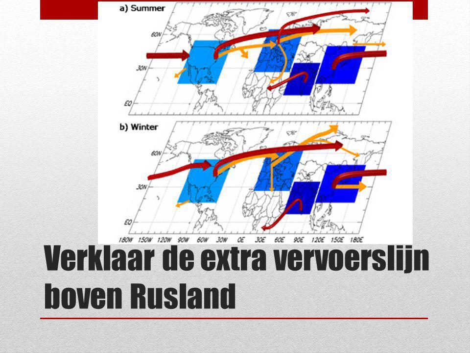 Verklaar de extra vervoerslijn boven Rusland