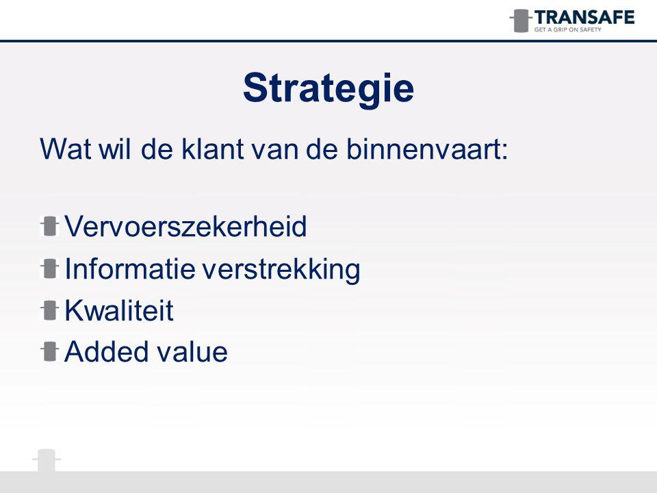 Strategie Wat wil de klant van de binnenvaart: Vervoerszekerheid Informatie verstrekking Kwaliteit Added value