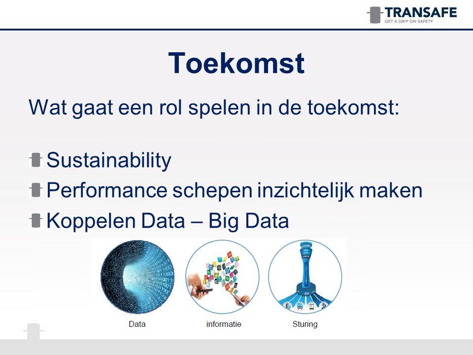 Wat gaat een rol spelen in de toekomst: Sustainability Performance schepen inzichtelijk maken Koppelen Data – Big Data