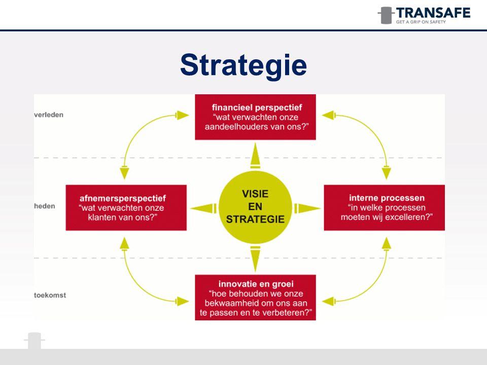 Strategie van een bedrijf afhankelijk van: Missie en competenties Wat wil het bedrijf bereiken.