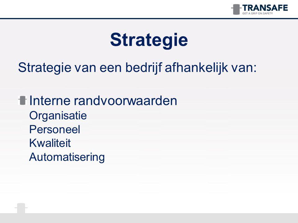 Strategie Strategie van een bedrijf afhankelijk van: Interne randvoorwaarden Organisatie Personeel Kwaliteit Automatisering