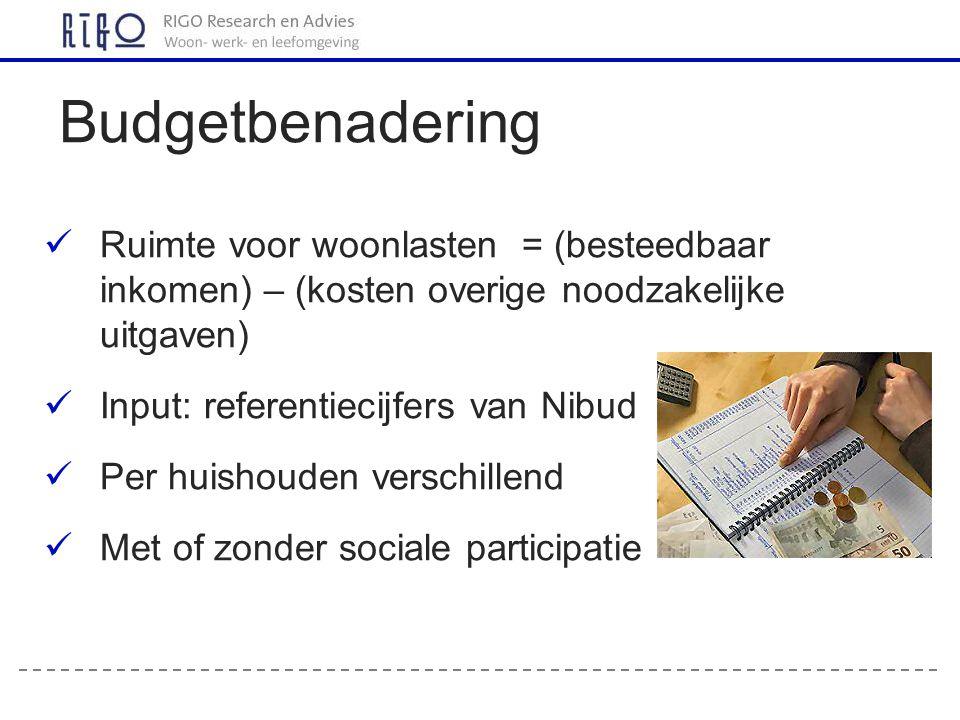 Ruimte voor woonlasten = (besteedbaar inkomen) – (kosten overige noodzakelijke uitgaven) Input: referentiecijfers van Nibud Per huishouden verschillen
