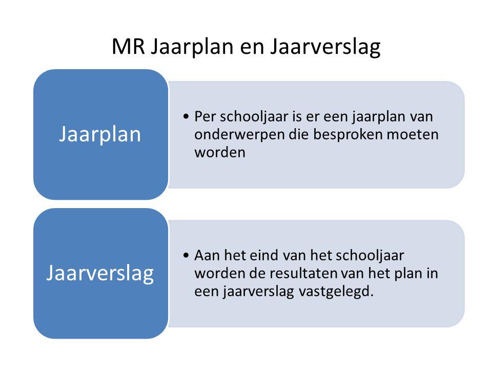 MR Jaarplan en Jaarverslag Per schooljaar is er een jaarplan van onderwerpen die besproken moeten worden Jaarplan Aan het eind van het schooljaar word