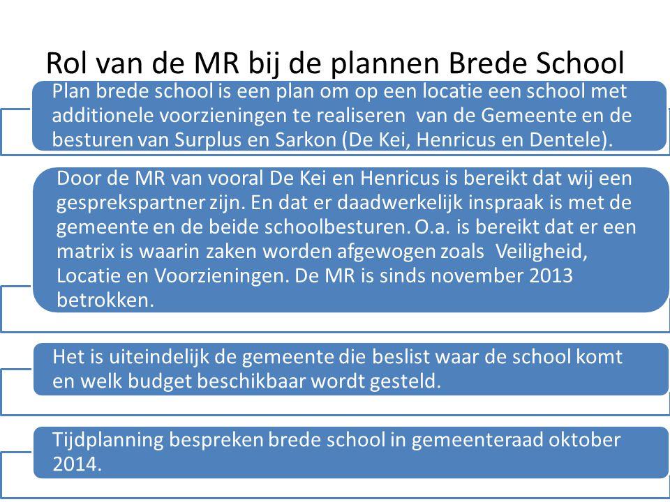 Rol van de MR bij de plannen Brede School Plan brede school is een plan om op een locatie een school met additionele voorzieningen te realiseren van d