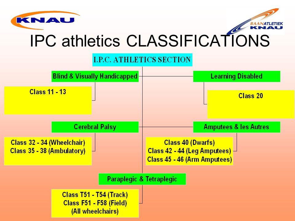 Aangepaste Atletiek Welk wedstrijdreglement –KNAU wedstrijden KNAU reglement 2005 ( inclusief hoofdstuk aangepaste atletiek ) –IPC wedstrijden IPC reglement ( dit is een samenvatting van alle IOSD reglementen ) –IOSD wedstrijden IBSAIAAF reglement + aanpassingen INAS-FIDIAAF reglement CPISRAIAAF reglement + aanpassingen IWASIAAF reglement + aanpassingen
