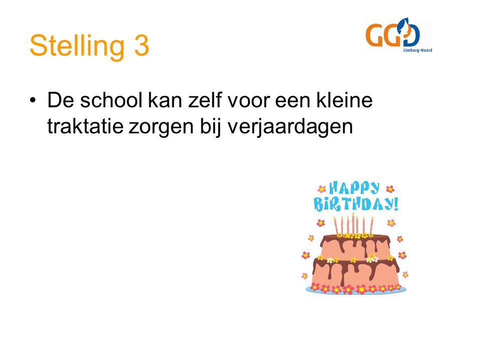 Stelling 3 De school kan zelf voor een kleine traktatie zorgen bij verjaardagen