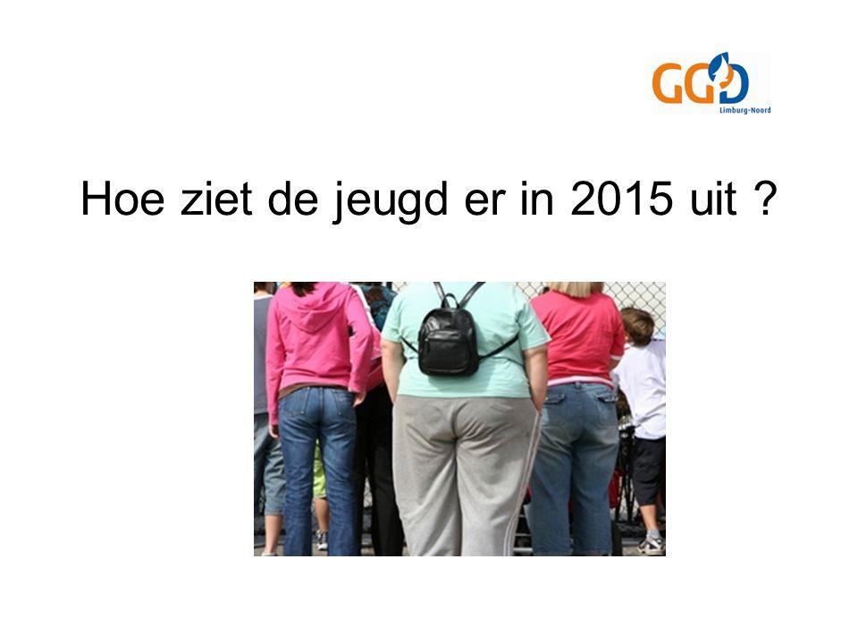 Hoe ziet de jeugd er in 2015 uit ?