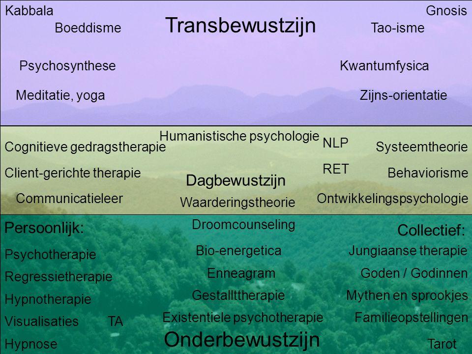 Dagbewustzijn Transbewustzijn Onderbewustzijn Persoonlijk: Collectief: Droomcounseling Psychotherapie Regressietherapie Visualisaties Familieopstellin