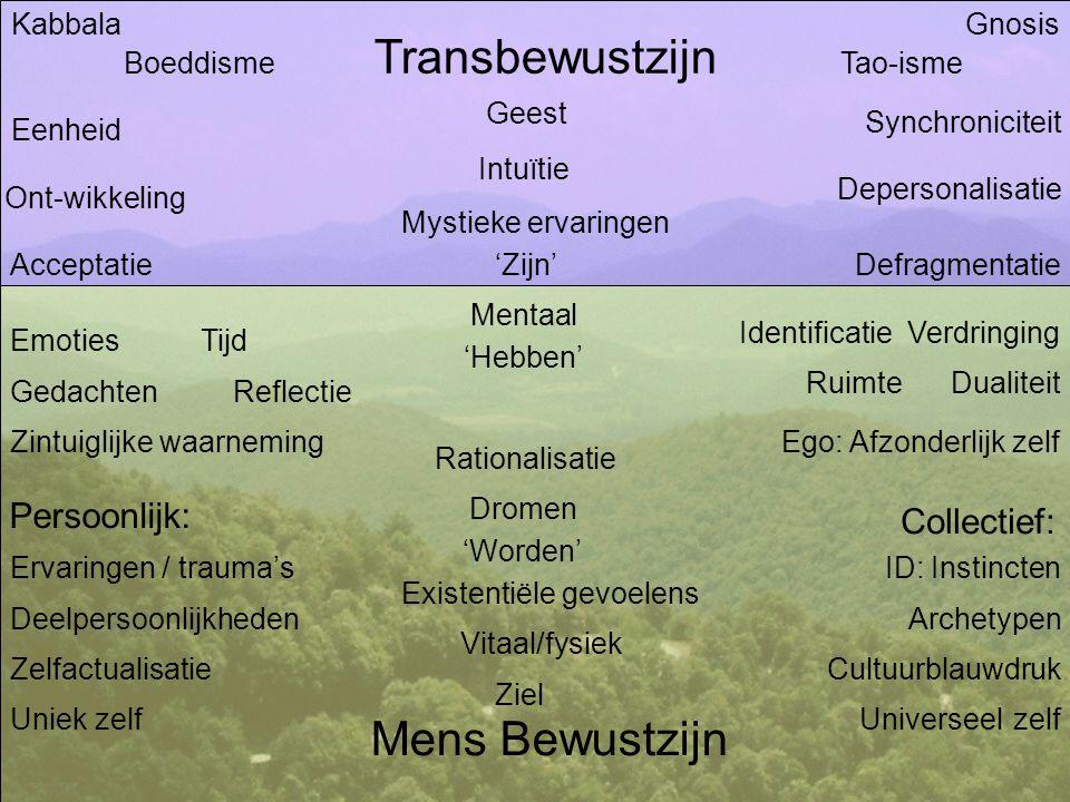 Transbewustzijn Mens Bewustzijn Emoties Gedachten Identificatie Verdringing Dualiteit Persoonlijk: Collectief: Dromen Archetypen ID: Instincten Existentiële gevoelens Ervaringen / trauma's Cultuurblauwdruk Mystieke ervaringen Eenheid Synchroniciteit Ruimte Ont-wikkeling Mentaal Intuïtie Vitaal/fysiek Deelpersoonlijkheden Zelfactualisatie Uniek zelf Universeel zelf Zintuiglijke waarnemingEgo: Afzonderlijk zelf Tijd Reflectie Rationalisatie Ziel Geest Depersonalisatie DefragmentatieAcceptatie 'Worden' 'Zijn' 'Hebben' Kabbala Boeddisme Gnosis Tao-isme
