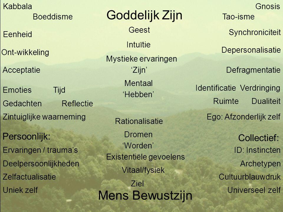 Goddelijk Zijn Mens Bewustzijn De heelheid van zijn Dagbewust ego Transbewust non-ego Onderbewust no go