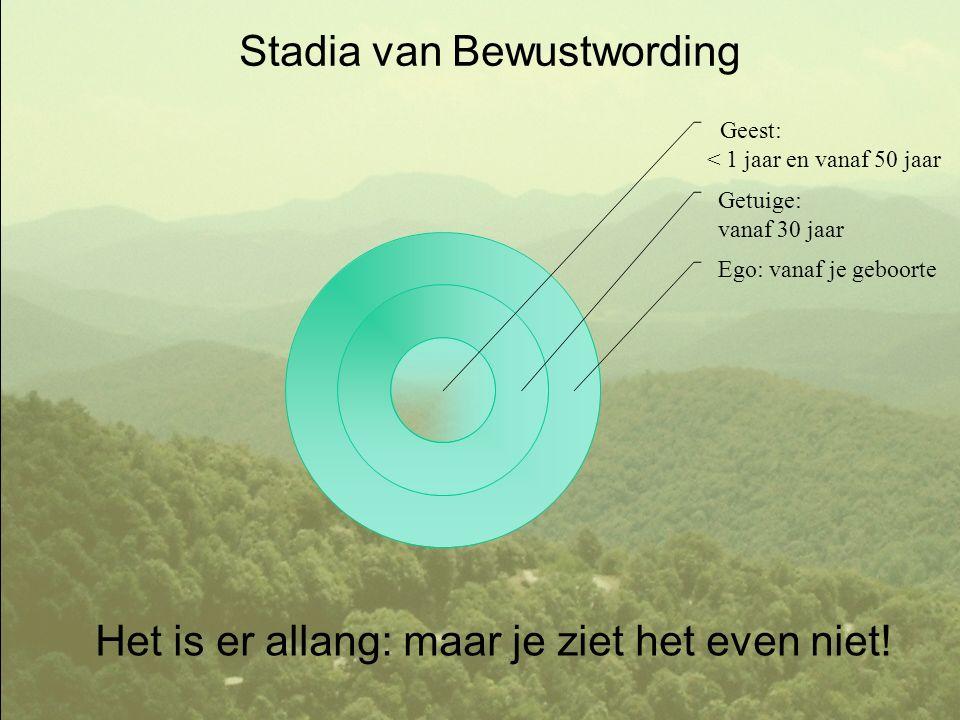 Stadia van Bewustwording Geest: < 1 jaar en vanaf 50 jaar Getuige: vanaf 30 jaar Ego: vanaf je geboorte Het is er allang: maar je ziet het even niet!