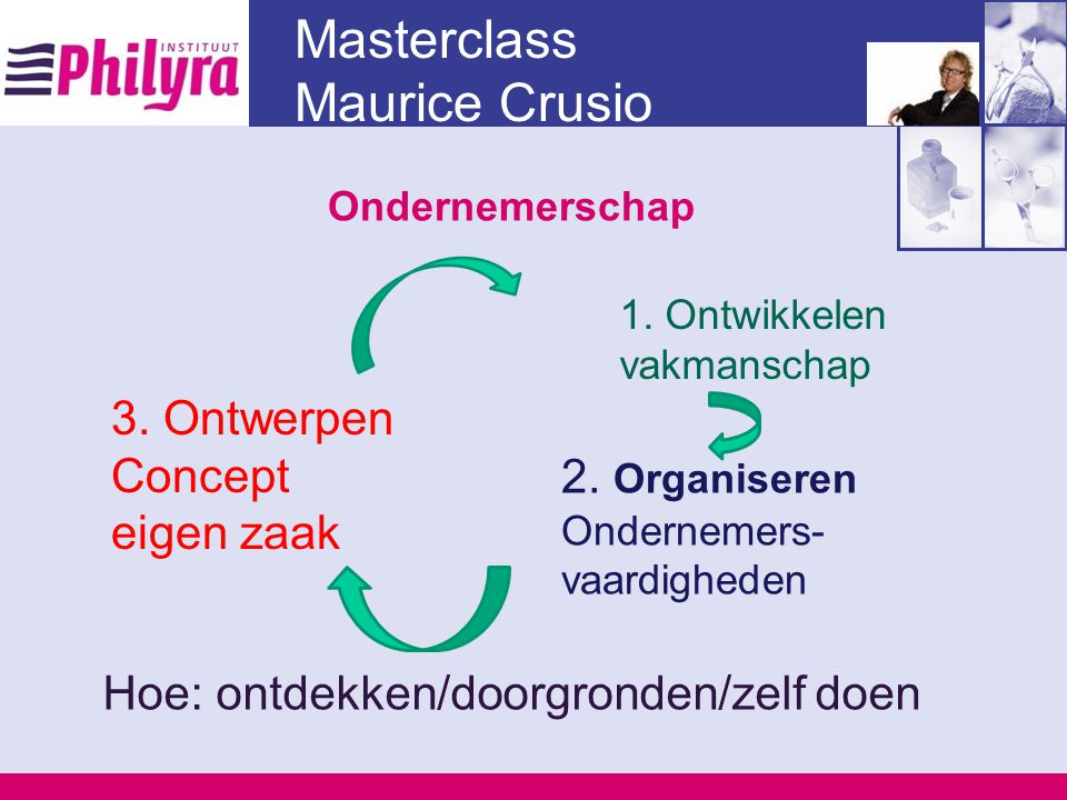Ondernemerschap Masterclass Maurice Crusio 1. Ontwikkelen vakmanschap 2.