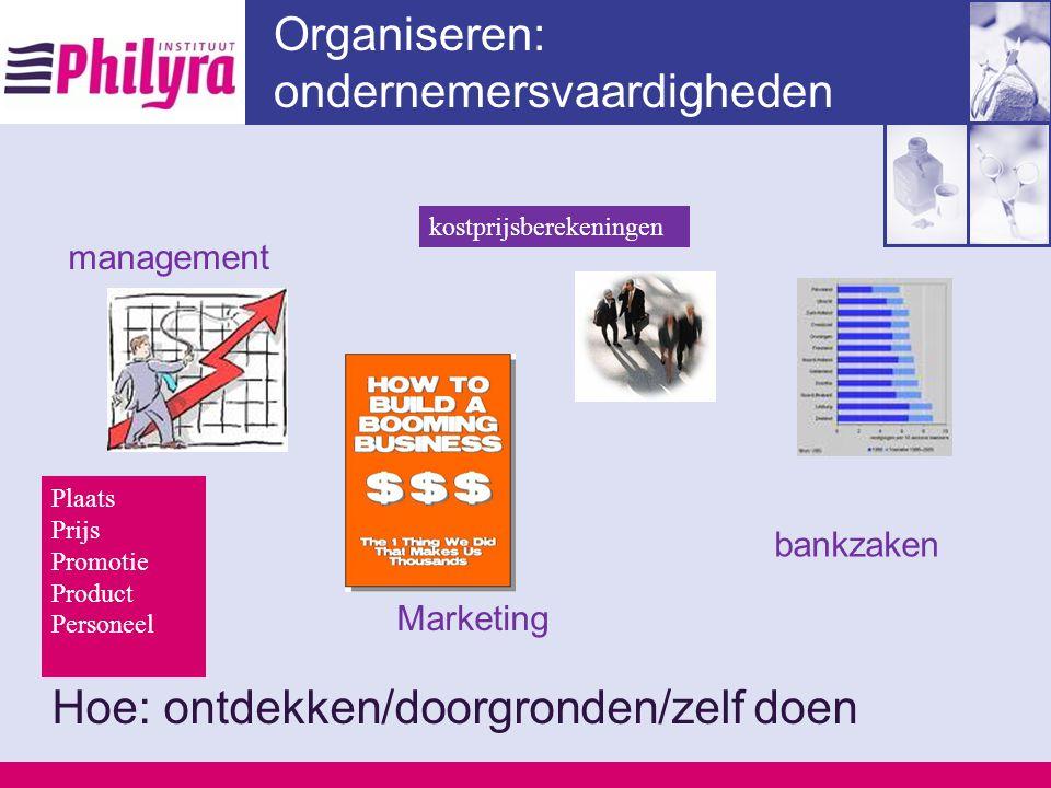 Organiseren: ondernemersvaardigheden management Marketing bankzaken Hoe: ontdekken/doorgronden/zelf doen Plaats Prijs Promotie Product Personeel kostprijsberekeningen