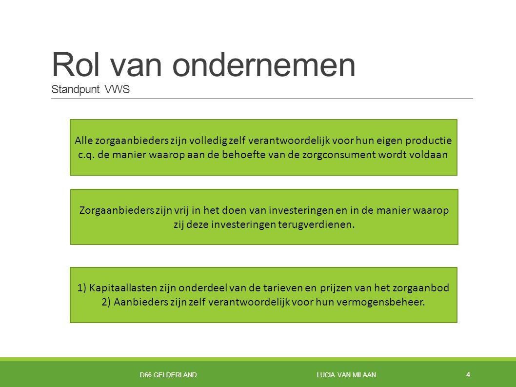 Rol van ondernemen Standpunt VWS 4 Alle zorgaanbieders zijn volledig zelf verantwoordelijk voor hun eigen productie c.q.