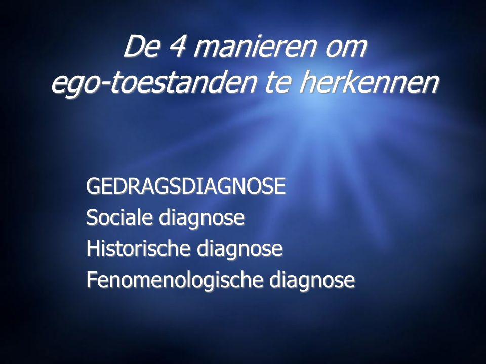 De 4 manieren om ego-toestanden te herkennen GEDRAGSDIAGNOSE Sociale diagnose Historische diagnose Fenomenologische diagnose GEDRAGSDIAGNOSE Sociale diagnose Historische diagnose Fenomenologische diagnose