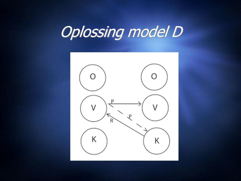 Oplossing model D
