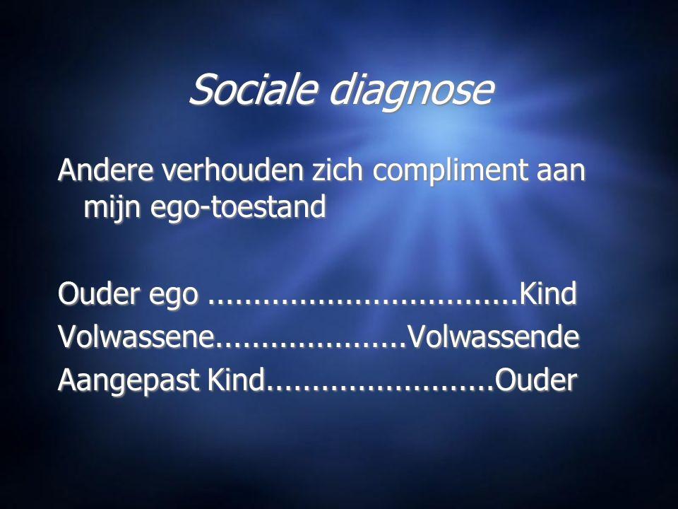 Sociale diagnose Andere verhouden zich compliment aan mijn ego-toestand Ouder ego..................................Kind Volwassene.....................Volwassende Aangepast Kind.........................Ouder Andere verhouden zich compliment aan mijn ego-toestand Ouder ego..................................Kind Volwassene.....................Volwassende Aangepast Kind.........................Ouder
