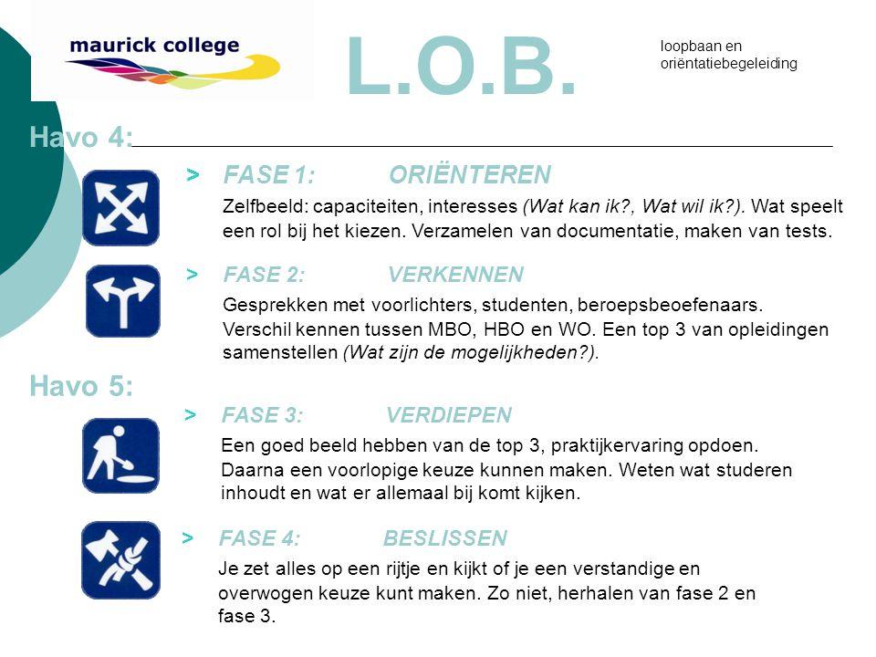 L.O.B. loopbaan en oriëntatiebegeleiding Havo 4: > FASE 1: ORIËNTEREN Zelfbeeld: capaciteiten, interesses (Wat kan ik?, Wat wil ik?). Wat speelt een r