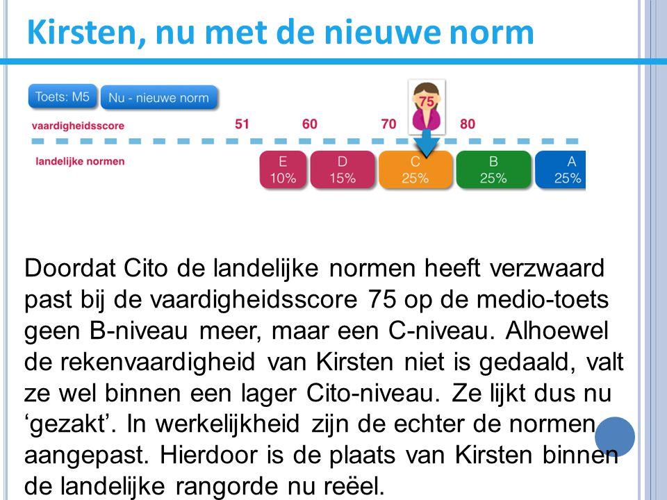 Kirsten, nu met de nieuwe norm Doordat Cito de landelijke normen heeft verzwaard past bij de vaardigheidsscore 75 op de medio-toets geen B-niveau meer