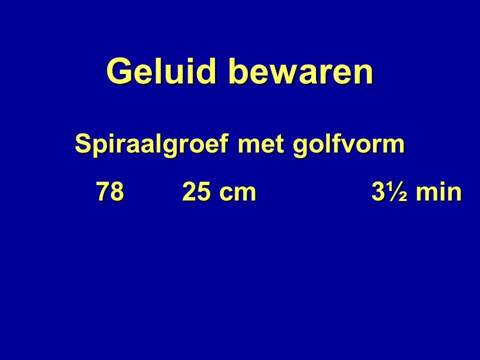 Spiraalgroef met golfvorm 78 25 cm 3½ min 78 25 cm 3½ min