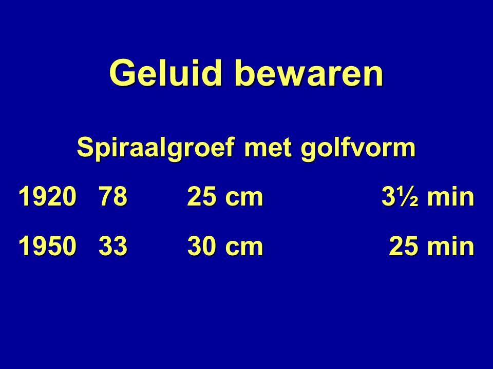 Geluid bewaren Spiraalgroef met golfvorm 1920 78 N 25 cm 3½ min 1950 33 M 30 cm 25 min