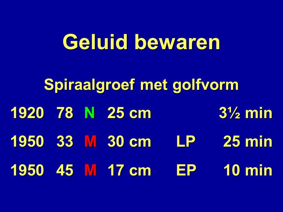 Spiraalgroef met golfvorm 1920 78 N 25 cm 3½ min 1950 33 M 30 cm LP 25 min 1950 45 M 17 cm EP 10 min