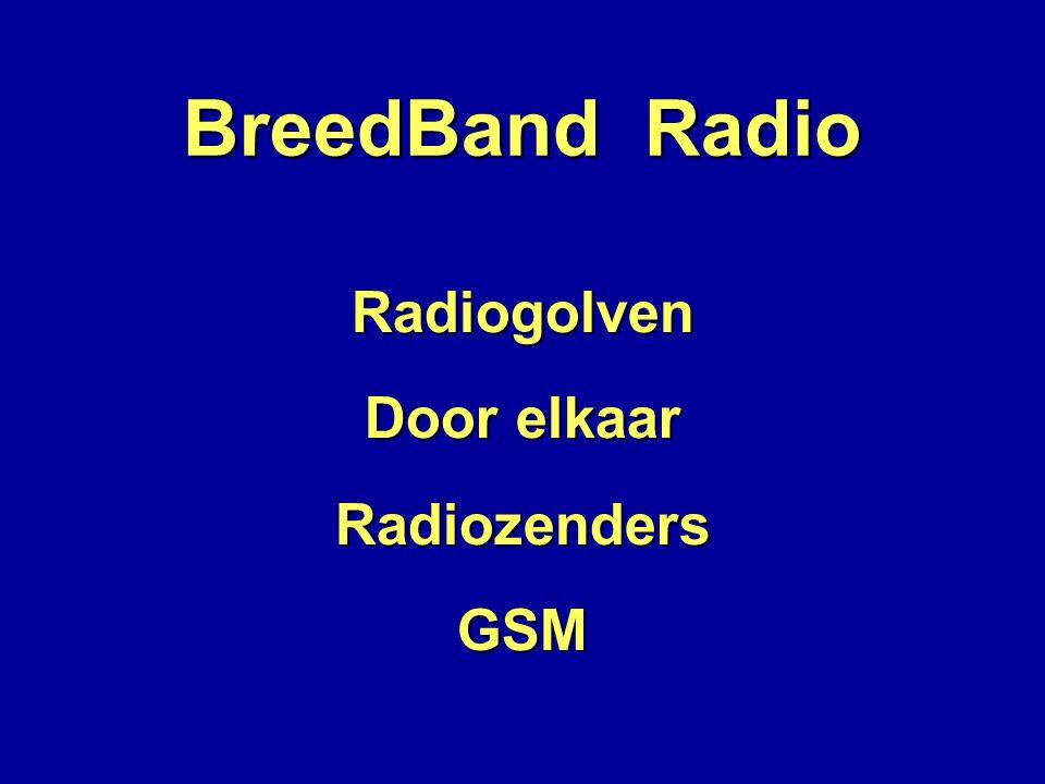BreedBand Radio Radiogolven Door elkaar RadiozendersGSM
