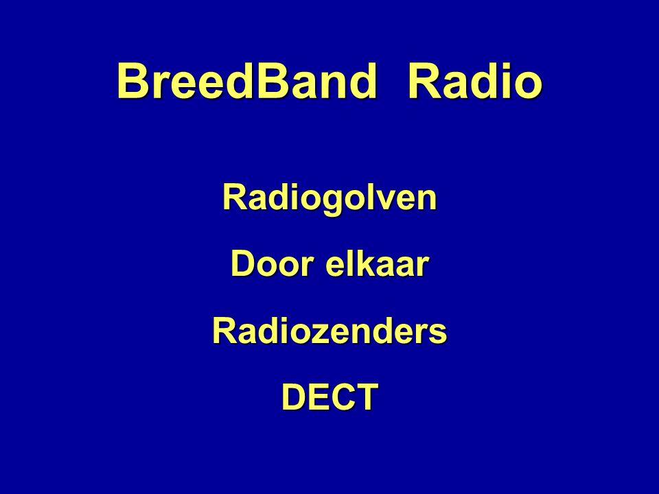 BreedBand Radio Radiogolven Door elkaar RadiozendersDECT