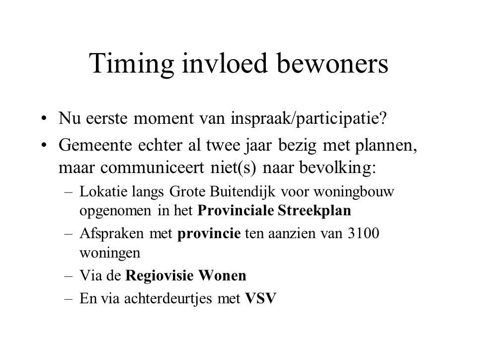 Timing invloed bewoners Nu eerste moment van inspraak/participatie.