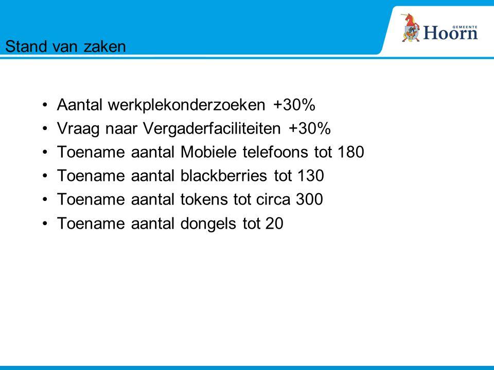 Aantal werkplekonderzoeken +30% Vraag naar Vergaderfaciliteiten +30% Toename aantal Mobiele telefoons tot 180 Toename aantal blackberries tot 130 Toen