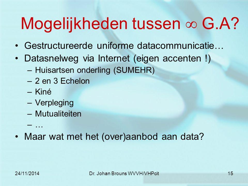 24/11/2014Dr. Johan Brouns WVVH/VHPcit15 Mogelijkheden tussen  G.A.