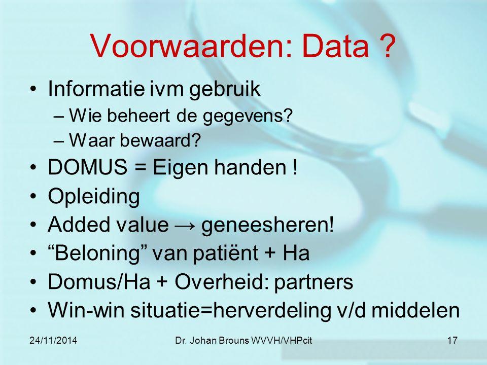 24/11/2014Dr. Johan Brouns WVVH/VHPcit17 Voorwaarden: Data ? Informatie ivm gebruik –Wie beheert de gegevens? –Waar bewaard? DOMUS = Eigen handen ! Op
