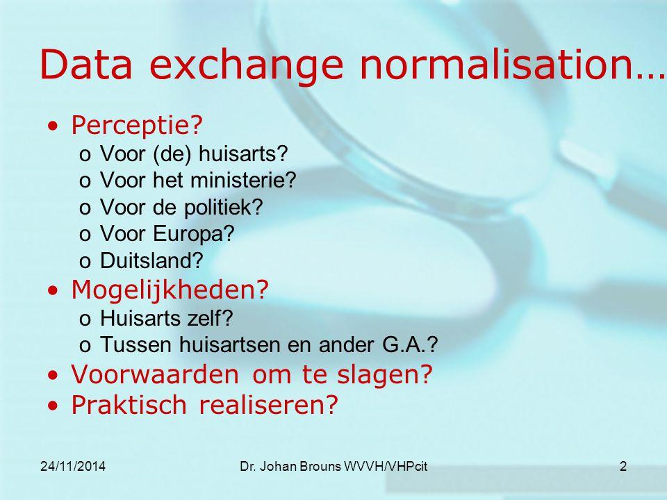 24/11/2014Dr. Johan Brouns WVVH/VHPcit13 Gesundheitskarte II