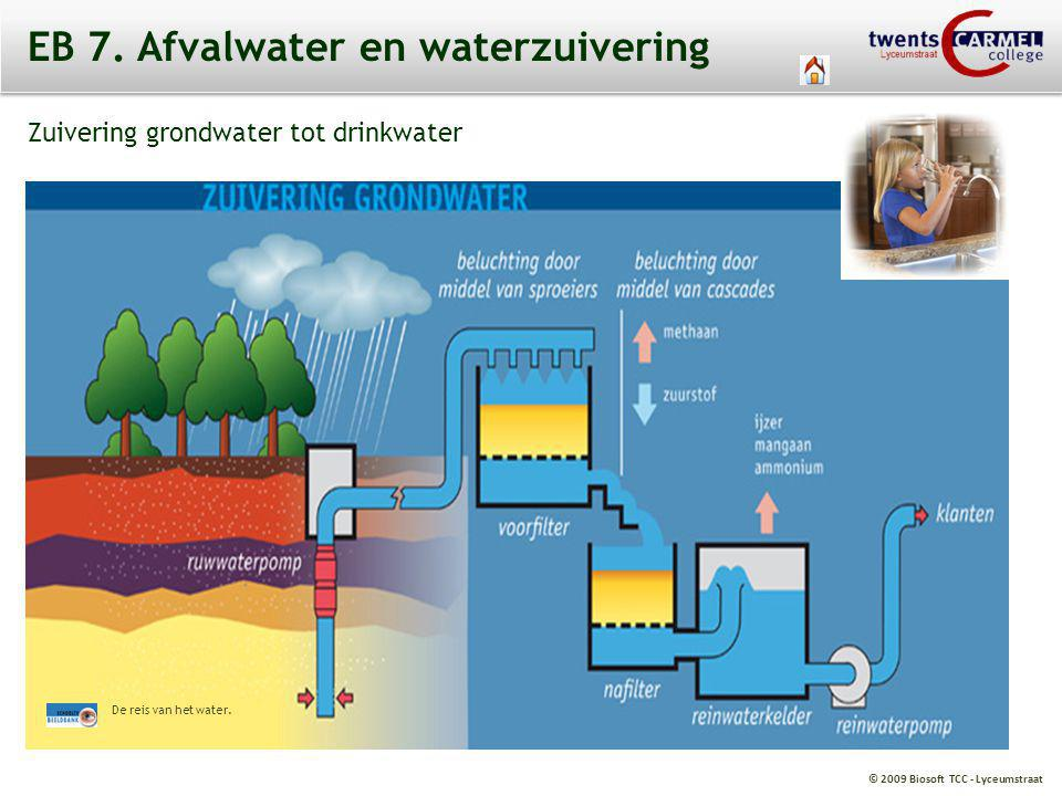 © 2009 Biosoft TCC - Lyceumstraat EB 7. Afvalwater en waterzuivering Zuivering grondwater tot drinkwater De reis van het water.
