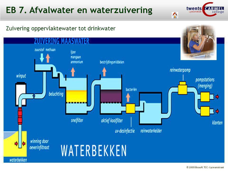 © 2009 Biosoft TCC - Lyceumstraat EB 7. Afvalwater en waterzuivering Zuivering oppervlaktewater tot drinkwater