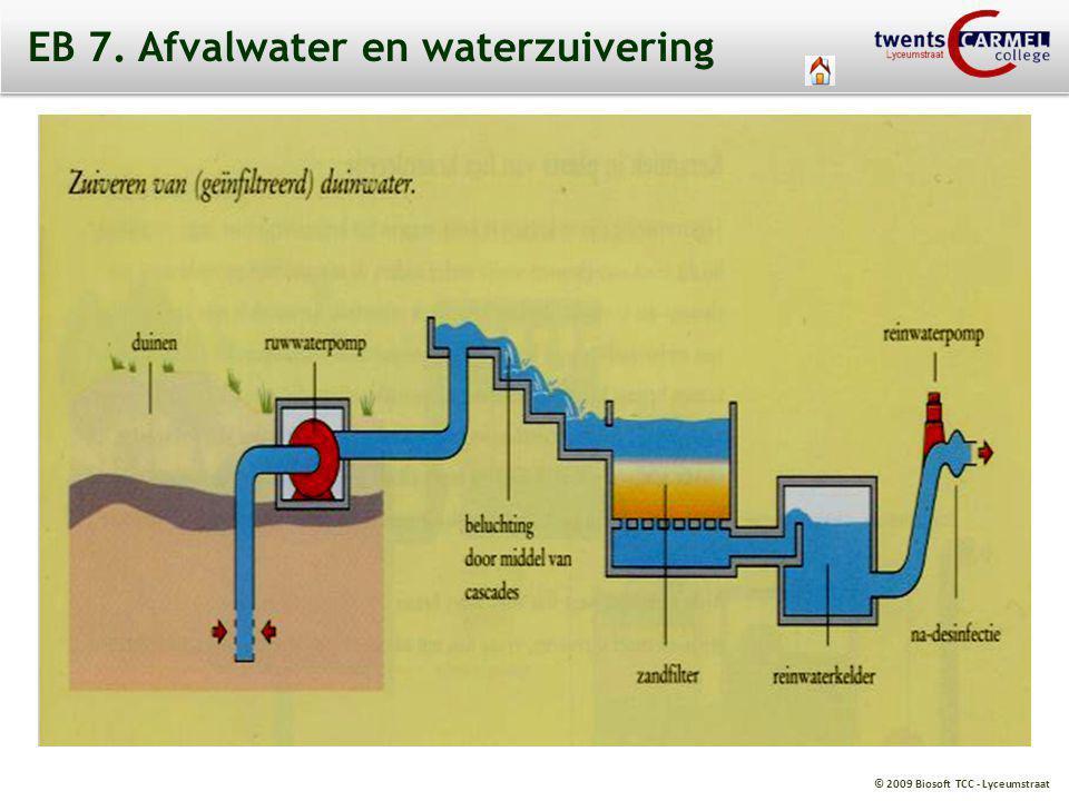 © 2009 Biosoft TCC - Lyceumstraat EB 7. Afvalwater en waterzuivering