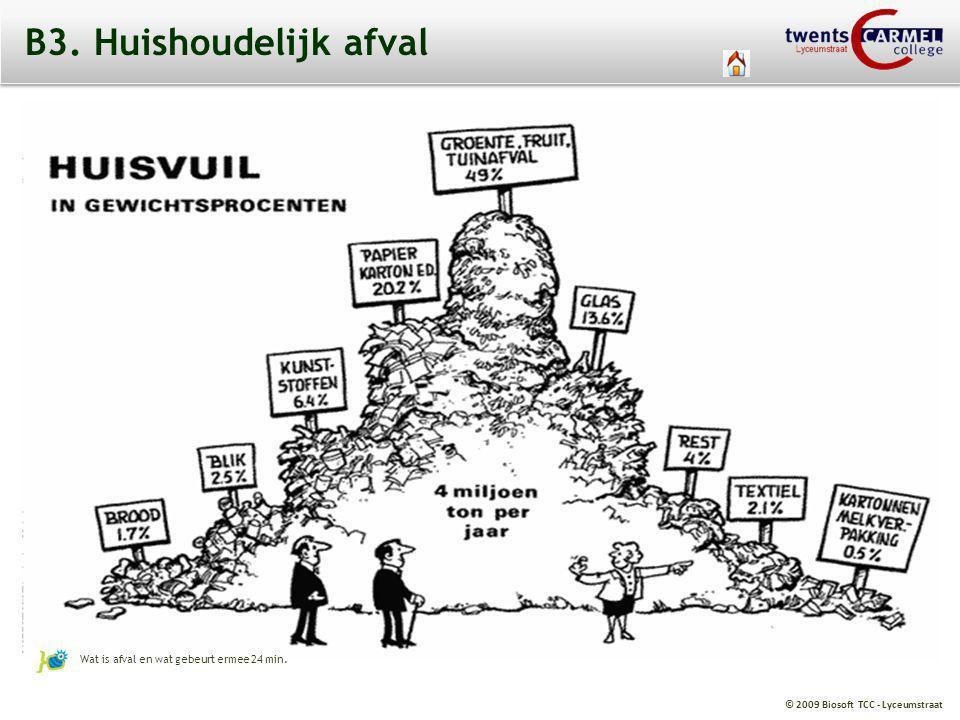 © 2009 Biosoft TCC - Lyceumstraat B3. Huishoudelijk afval Wat is afval en wat gebeurt ermee 24 min.