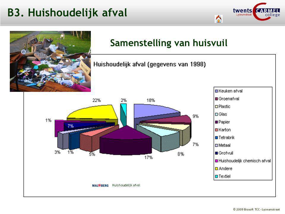 © 2009 Biosoft TCC - Lyceumstraat B3. Huishoudelijk afval Samenstelling van huisvuil Huishoudelijk afvel